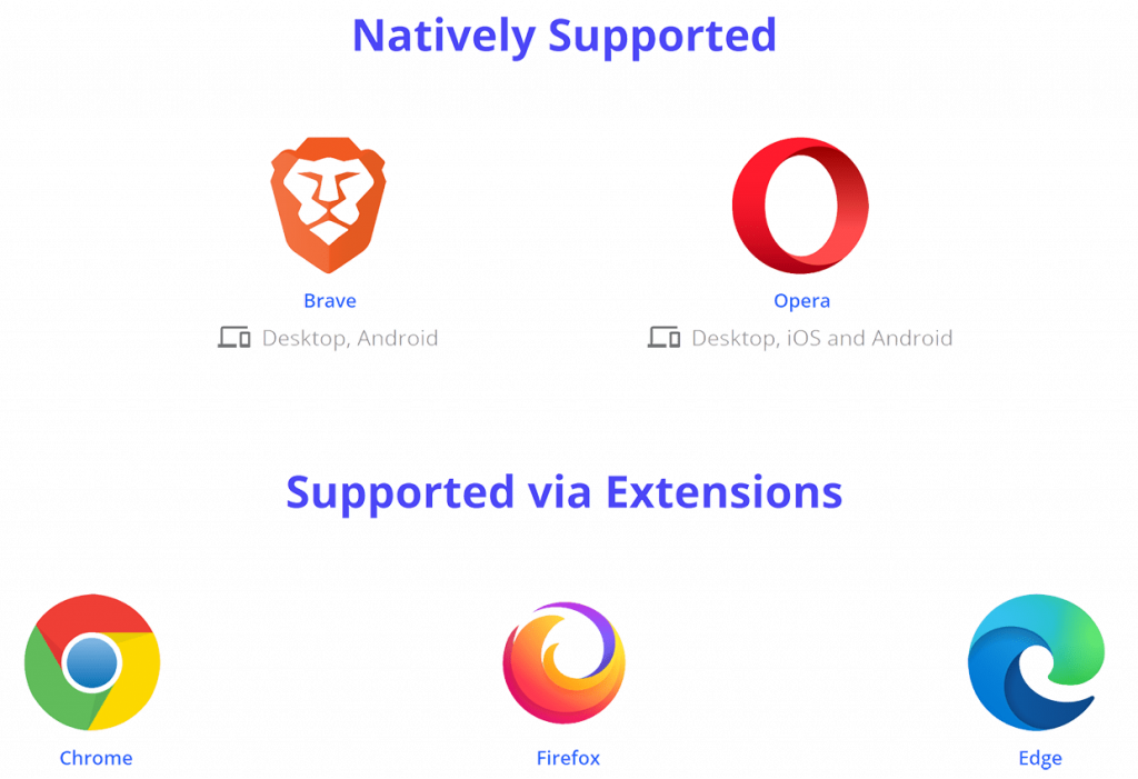Unstoppable Domains browser support